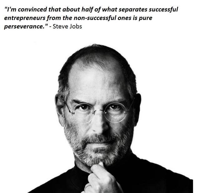 Steve Jobs on Perseverance: an Apple Product a Day.