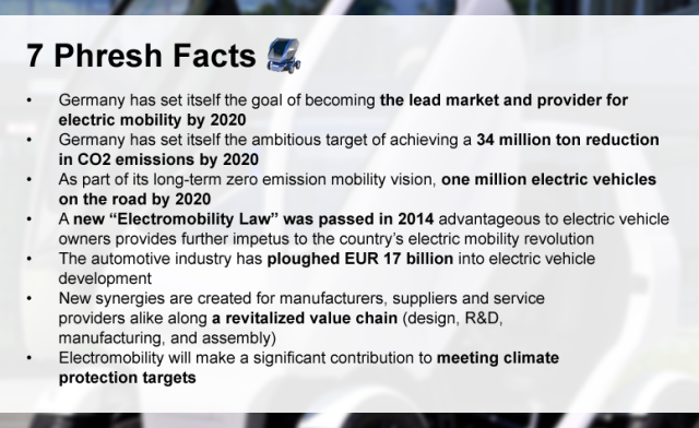 7 phresh facts from the 'Electromobility in Germany: Vision 2020 and Beyond'