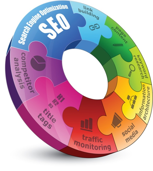 affordable_seo_for_small_business